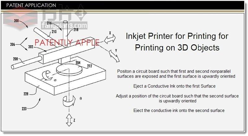 苹果申请液态喷墨3D打印相关新专利