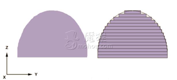 一张图说明切片、层厚和纹理