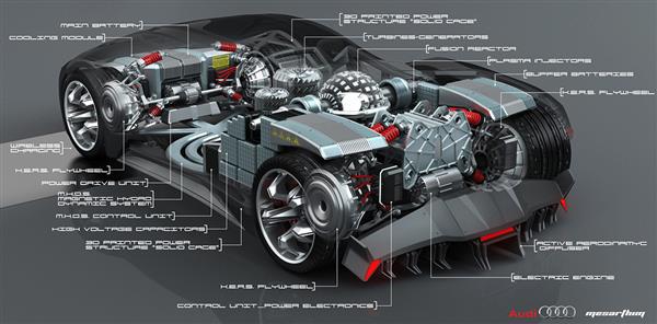除了其创新的核引擎,该概念车也采用了时尚的3D打印的单体底盘,称为固笼,它由聚合物支持轻合金3D打印。这个3D打印底盘包围着动力系统,只有移开了3D打印的主体部分才能接近底盘。同时安装在汽车底部的磁流体处理系统有助于产生下压力,利用磁流体的磁路表面反应提高驾驶能力。Gorin整合的增材制造技术遵循了类似3D打印概念车的设计,如EDAG,莱斯莱斯,壳牌等。