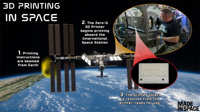 3D打印机In太空 带它上天带它飞