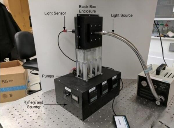 3D打印原型智能窗户,给你的爱车解暑降温 - 图片