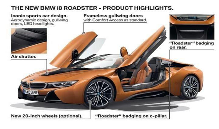 宝马i8 Roadster金属3D打印车顶支架首次应用于量产 - 图片