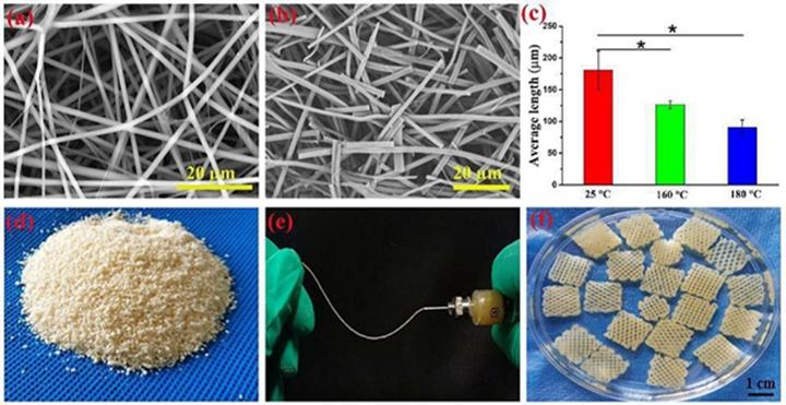案例!3D打印电纺纤维基软骨再生支架