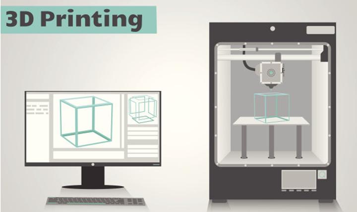超快高温烧结方法10秒快速烧造陶瓷 可产生精细的3D打印结构